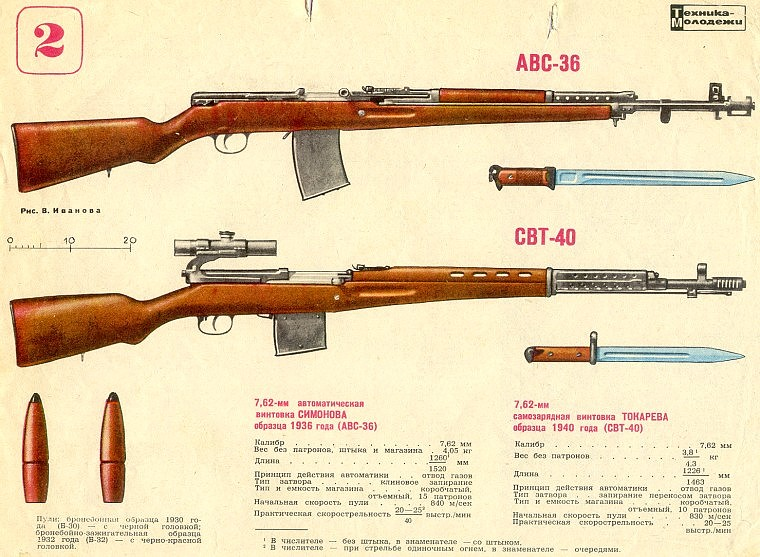 If i need make my choise from old ussr smgs no doubts pps pistolet